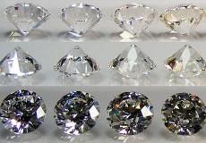 ダイヤモンドのカラーについて